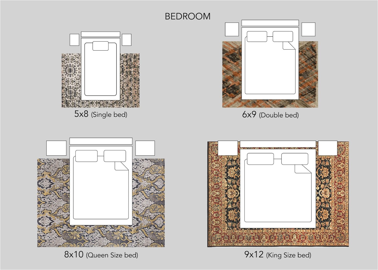 choosing right rug size for bedroom