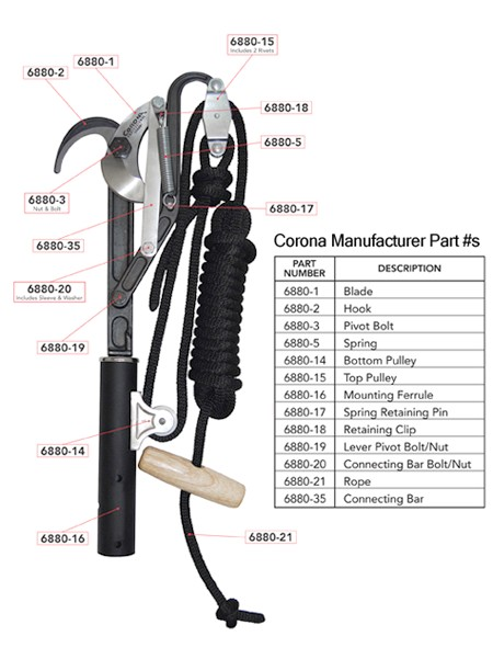 Corona Tree Pruner Replacement Parts Corona Bull Pruner Parts ordering