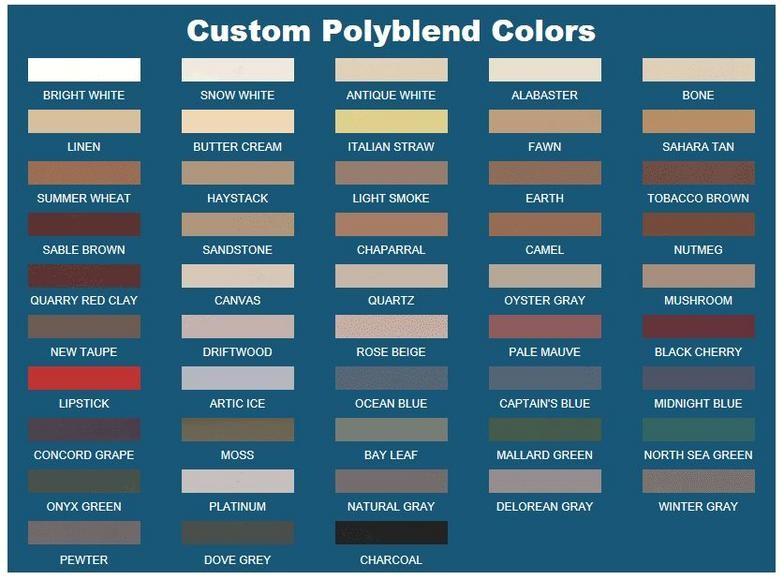 post c cure grout color chart 50672