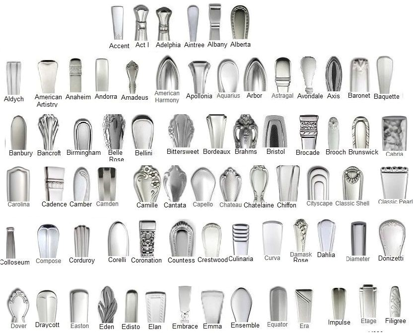 Discontinued Oneida Community Stainless Flatware Patterns Oneida Community Patterns Discontinued We Carry Over 600