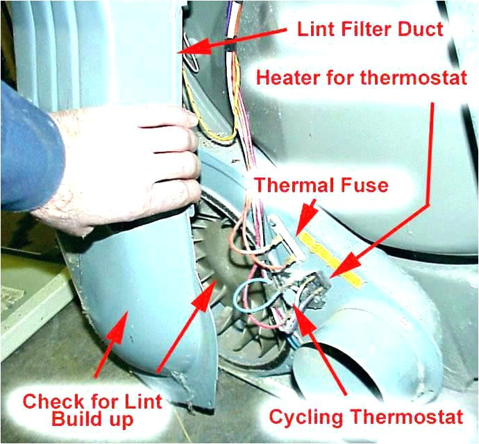 maytag performa dryer thermal fuse kit home depot thermal fuse dishwasher insulation blanket home ideas centre hobart home decor ideas philippines