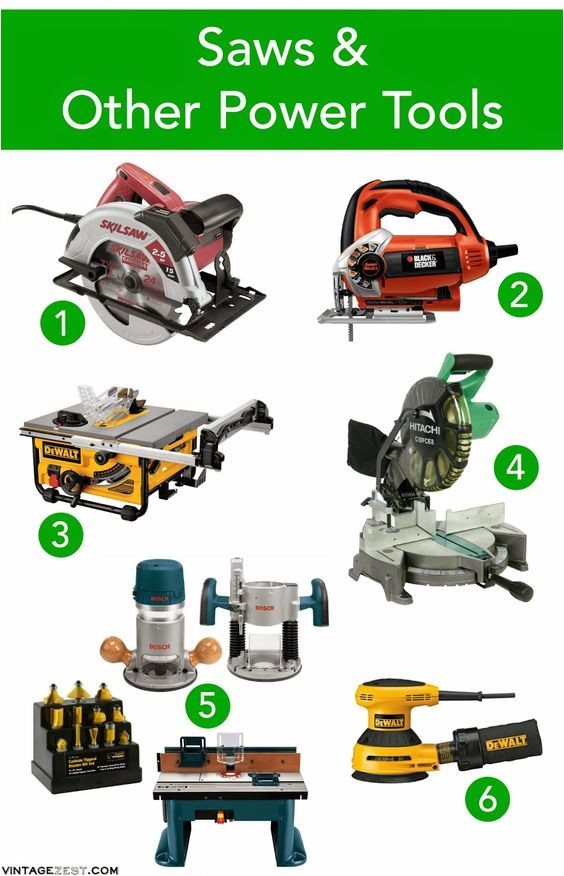 Essential Power tools for Woodworking Essential Woodworking tools for Beginners A Wishlist On