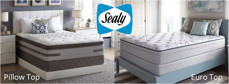 the difference between pillow top and euro top mattresses