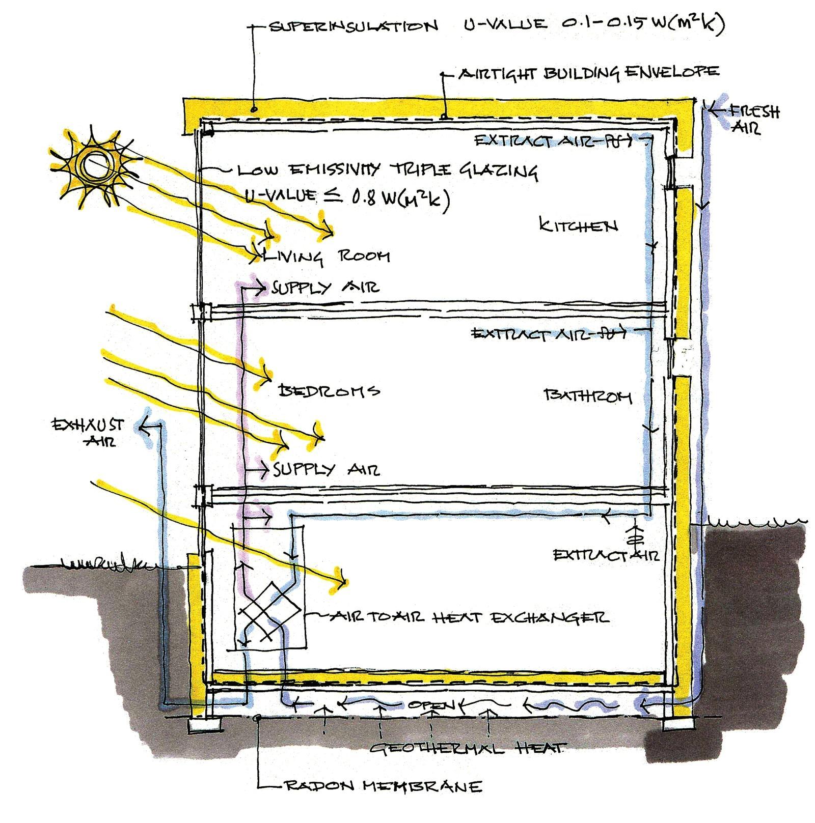 extraordinary e z breathe basement ventilation system