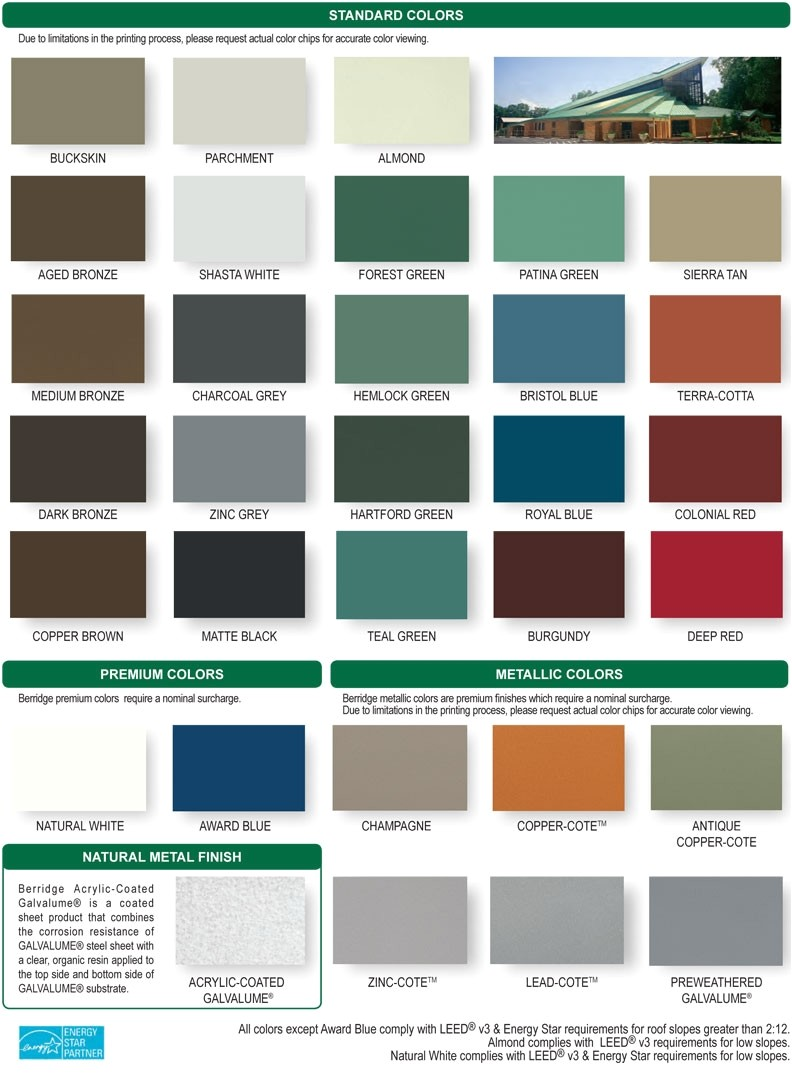 8416 fabral metal roof color chart
