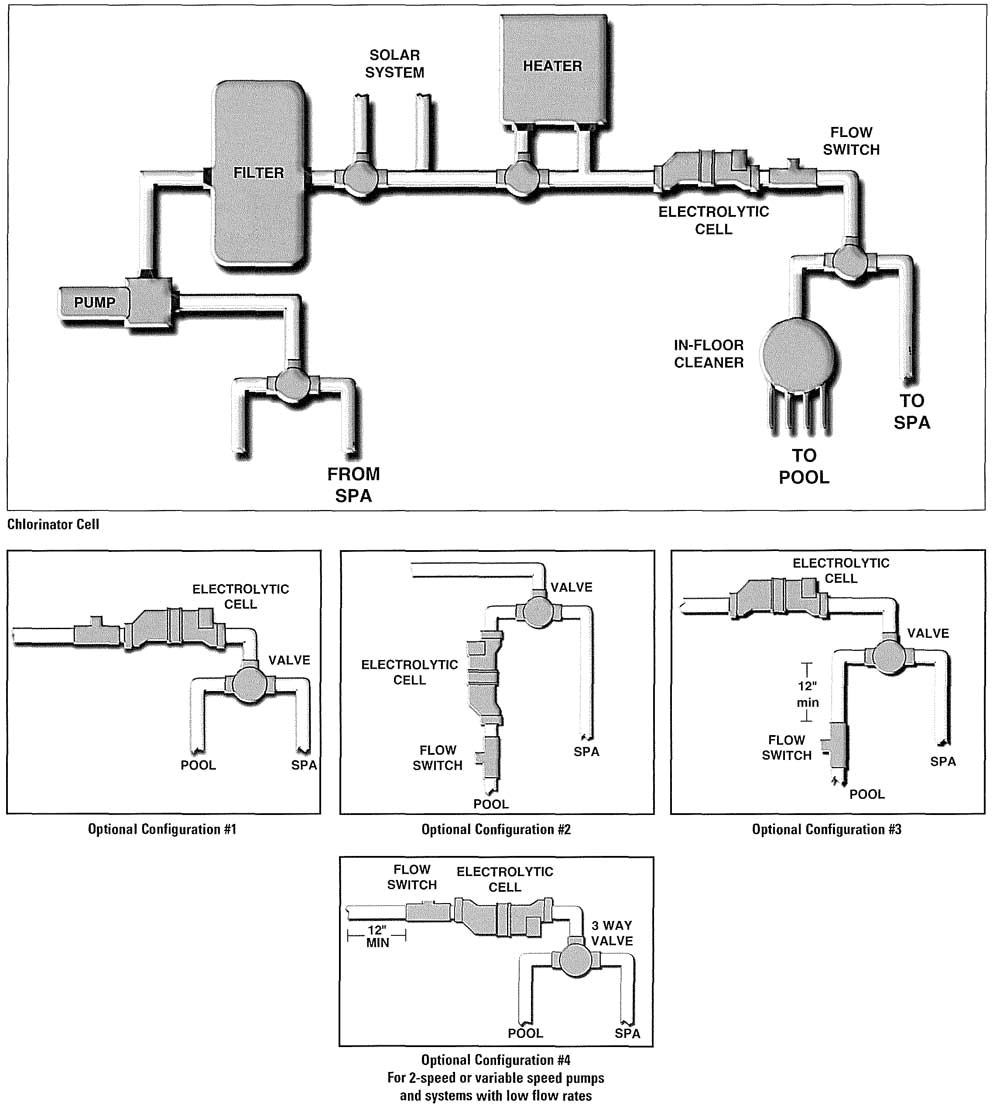 Hayward Salt System Troubleshooting