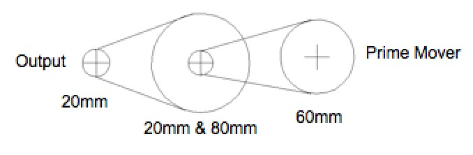 How to Increase Rpm with Pulleys   AdinaPorter