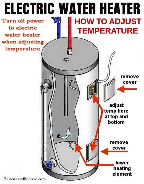 How to Turn Off Electric Water Heater How to Change the Temperature On Your Electric Water