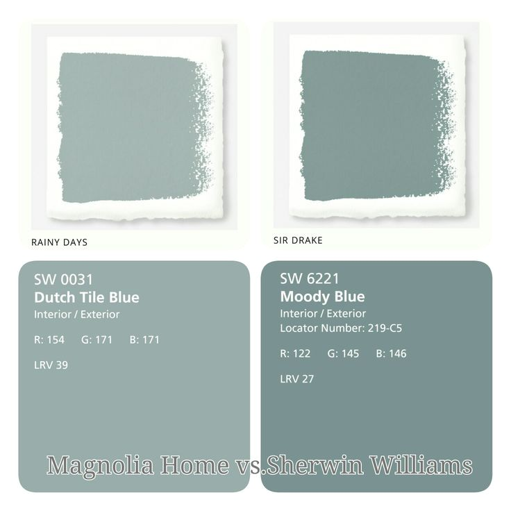 Joanna Gaines Paint Colors Matched To Sherwin Williams