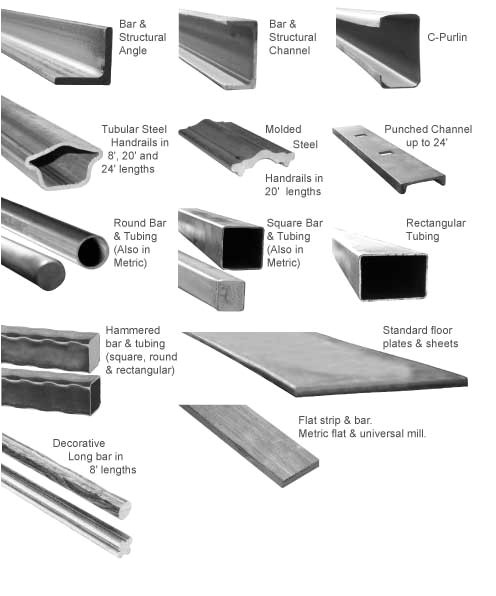 King Architectural Metal Products Steel Items