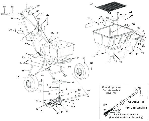 scott edge guard parts diagram