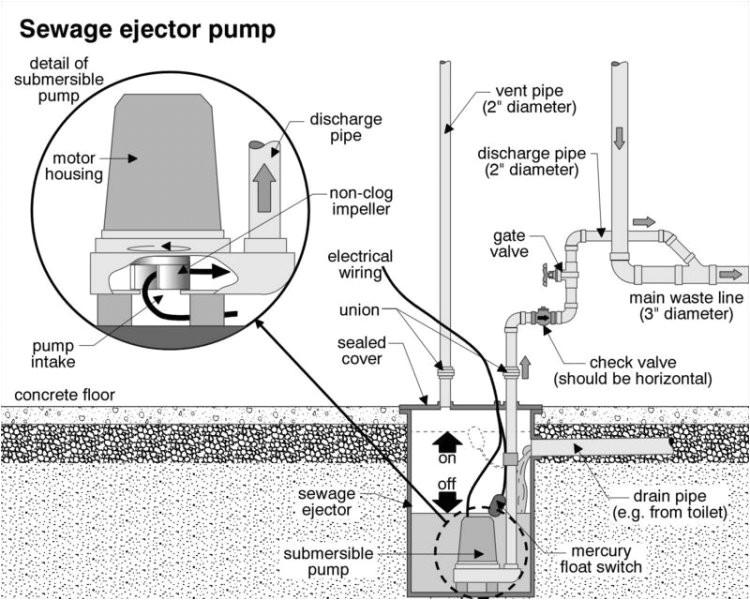 ejector pump installation diagram
