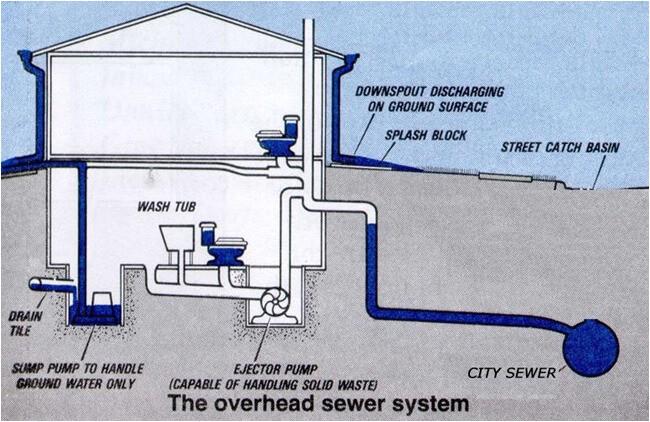 nj sewage ejector pump repair before after