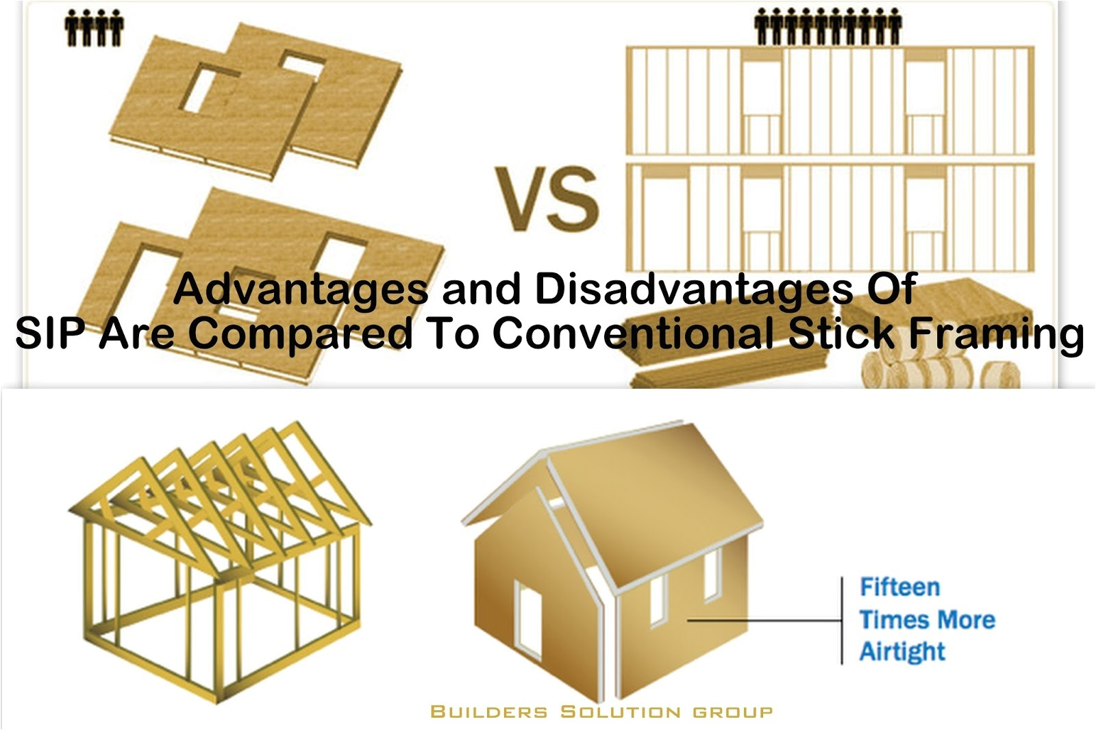 advantages and disadvantages of sip are