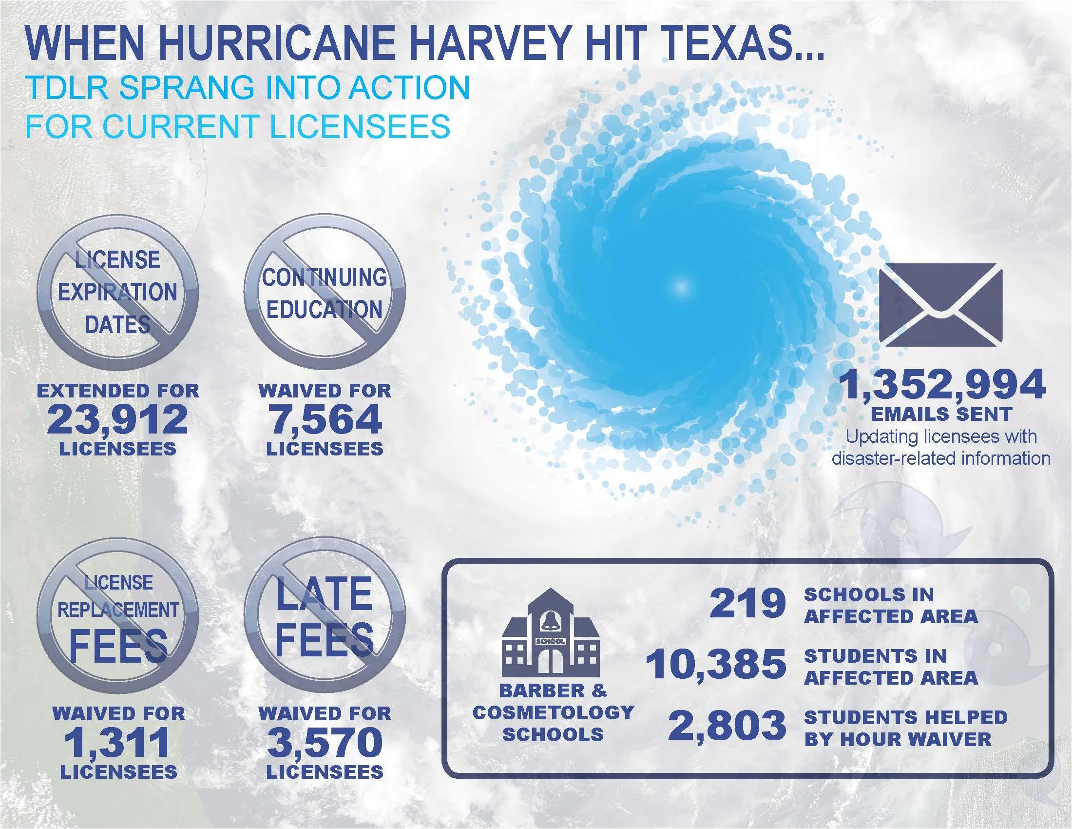 hurricane harvey tdlr response infographic 2