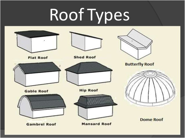 roofs 42247384