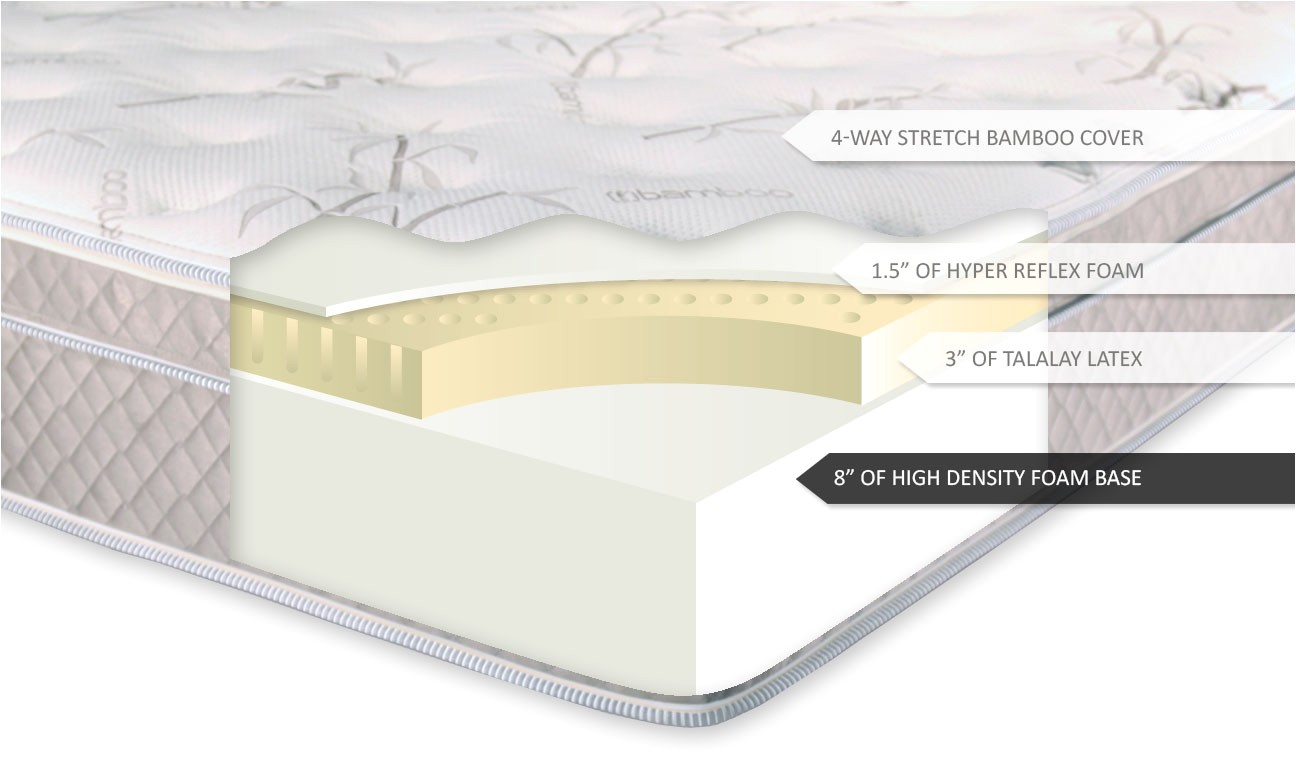 ultimate dreams eurotop latex mattress