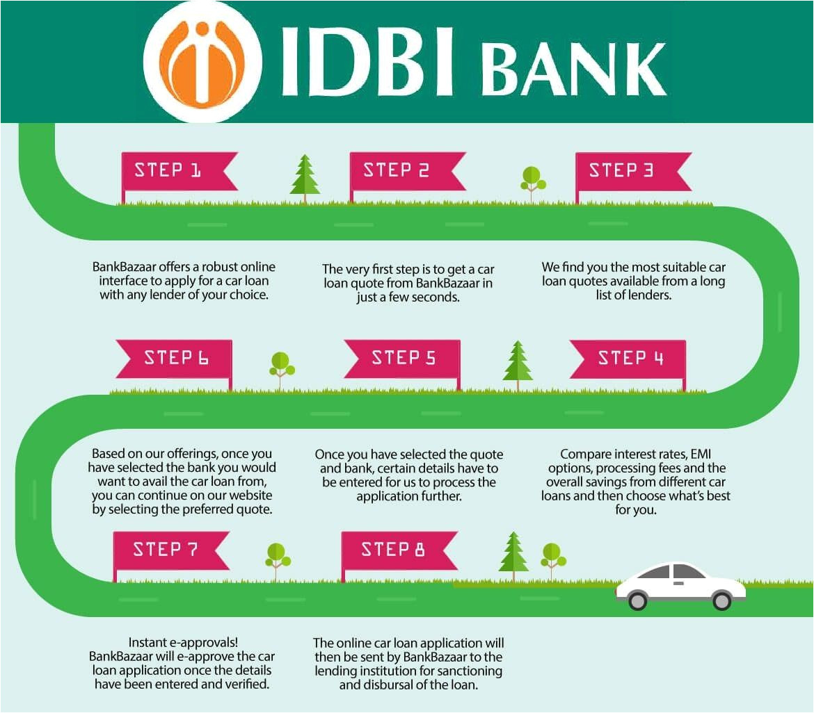 car loans india from idbi bank provide flexible transparent quick and affordable repayment options to get auto loan