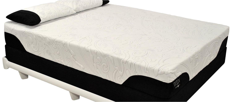 Cushion Firm Vs Medium Firm Medium Firm Memory Foam Mattress Memory Foam Mattresses