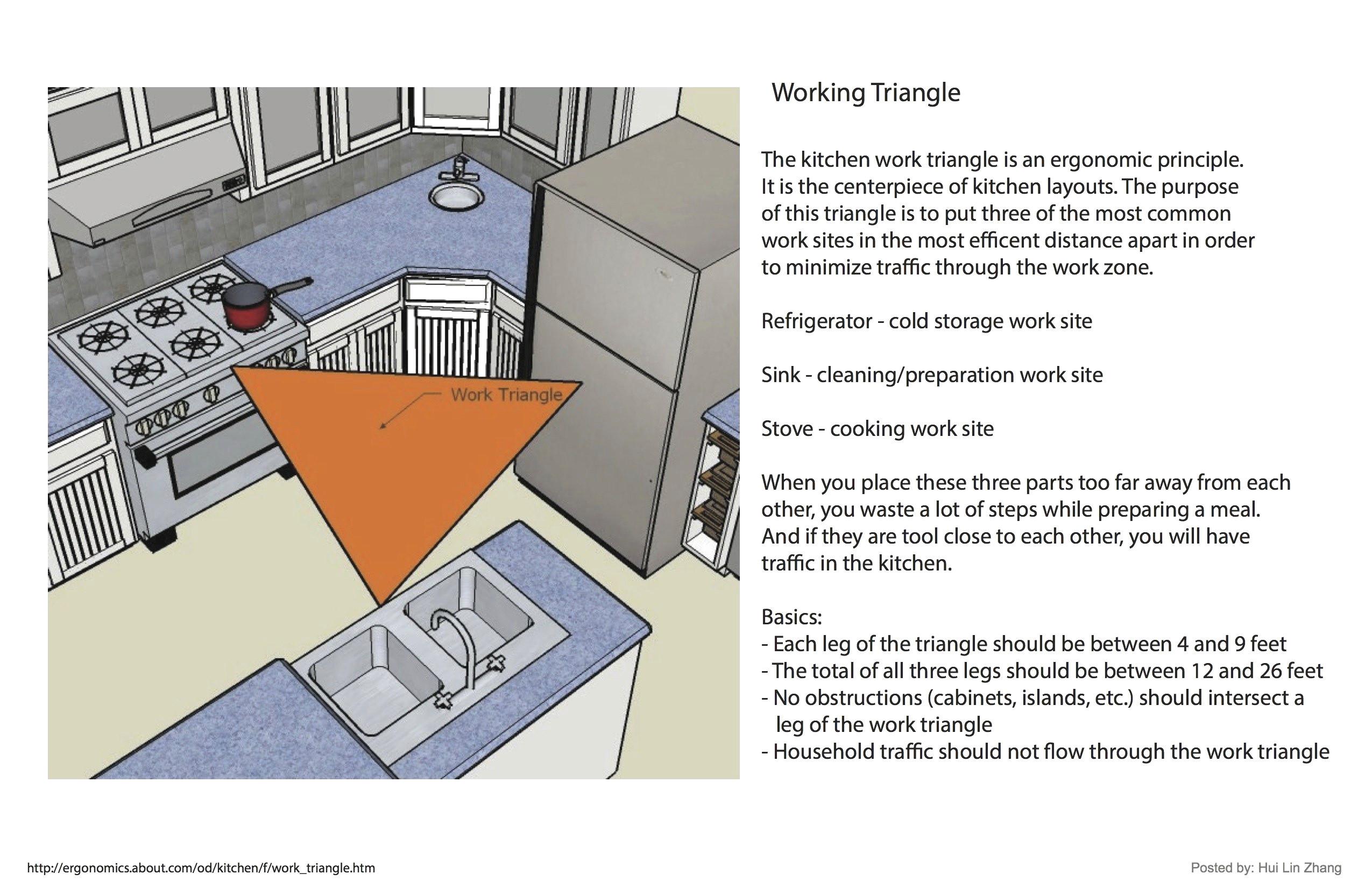 free 3d kitchen design tool lovely kitchen design 3d software fresh 3d kitchen designer free download