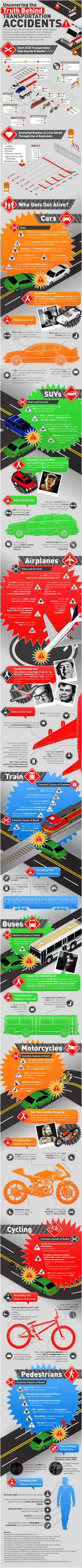 uncovering the truth behind transportation accidents infographic forensic science health and safety forensics