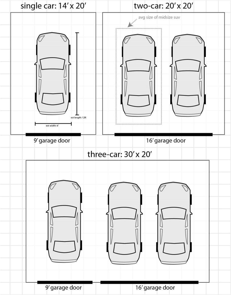 garage door standard sizes good of genie garage door opener and craftsman garage door opener parts