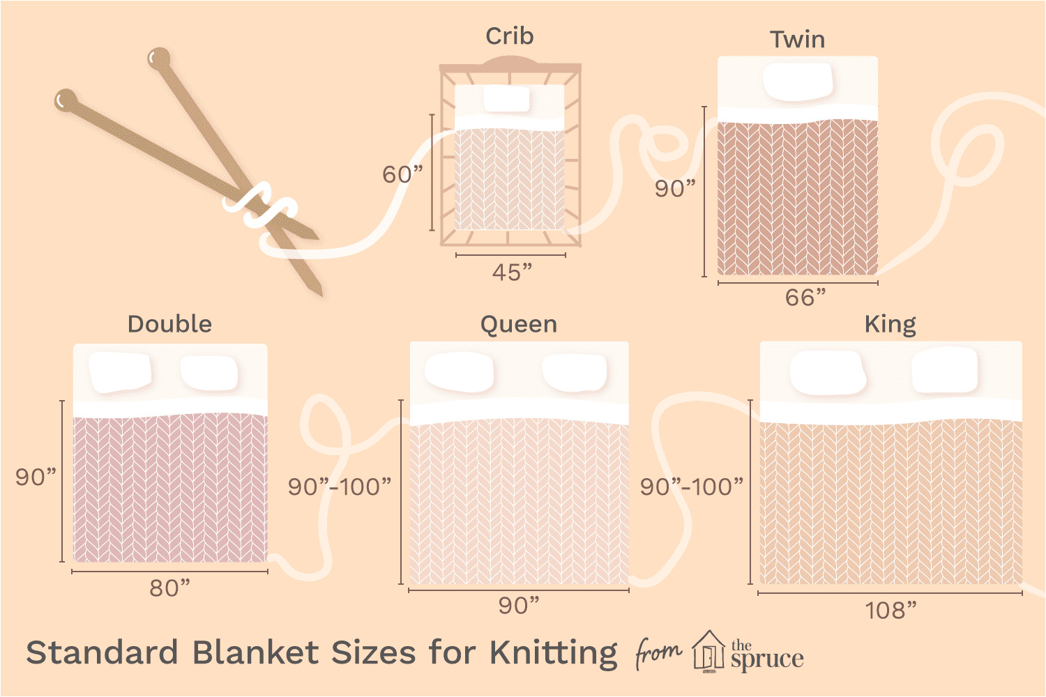 standard bed and blanket sizes 2116316 final 5b64db72c9e77c0025ad020f png