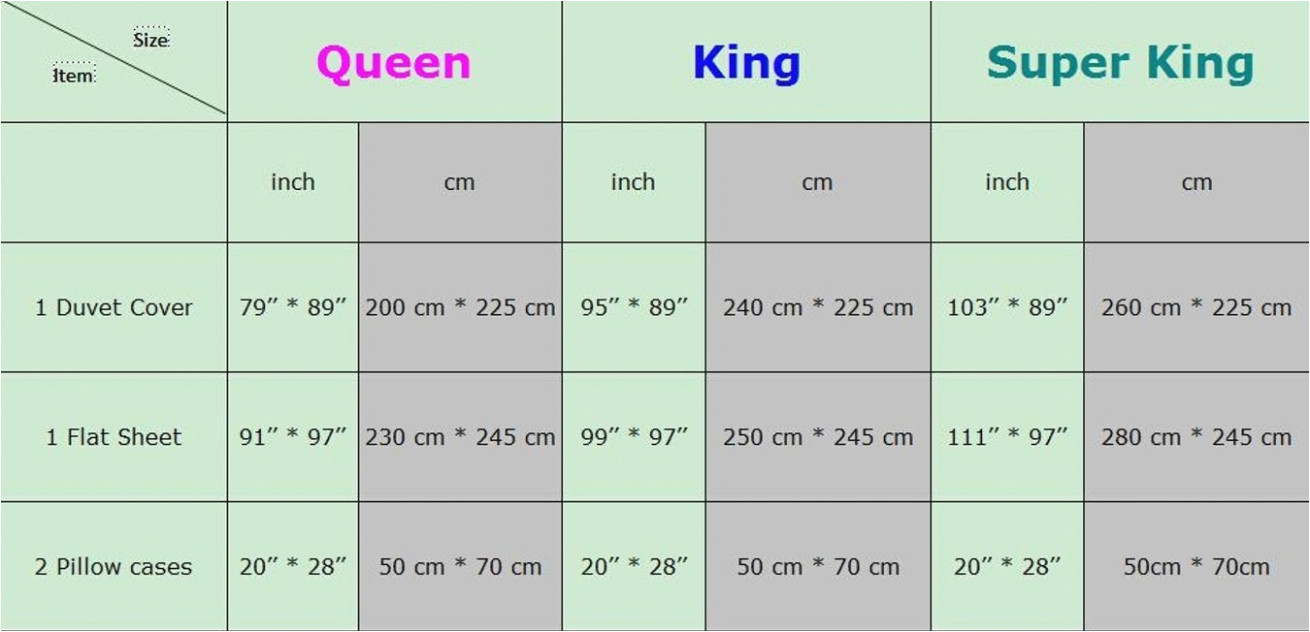 King Size Bed Dimensions In Inches Full Bed Measurements Full Size