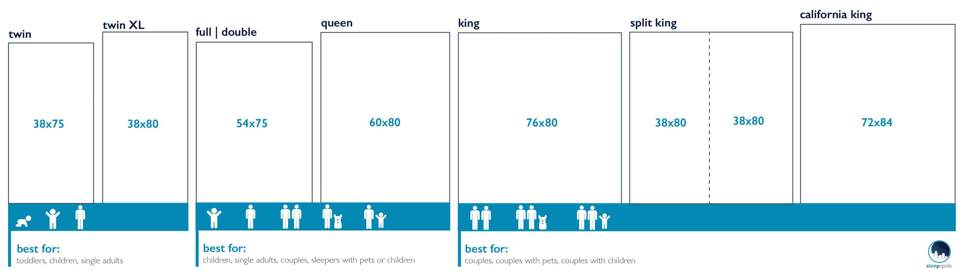 mattress bed size dimensions 1 jpg