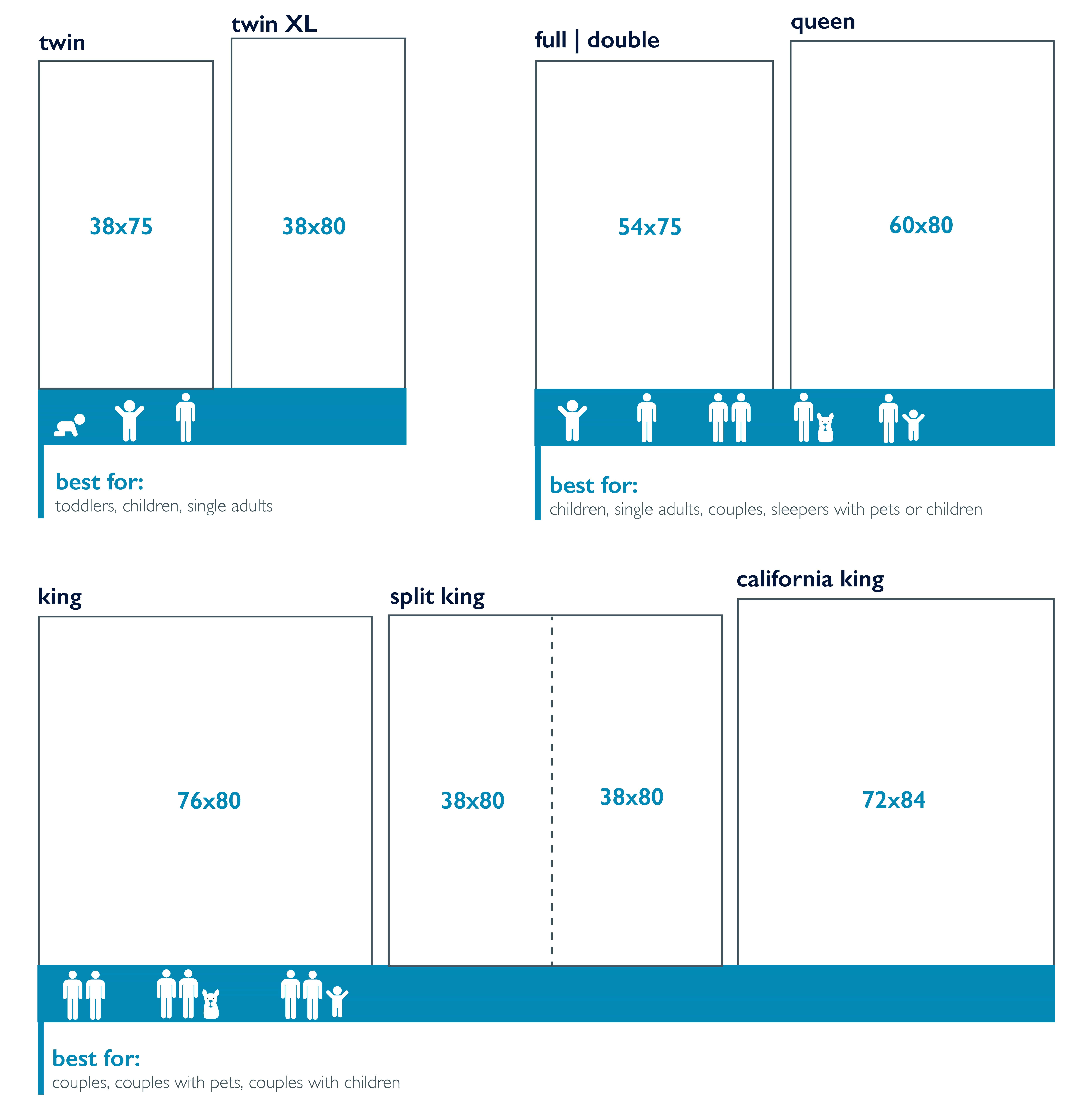 King Size Bed Dimensions Vs Queen Bed Size Dimensions Sleepopolis