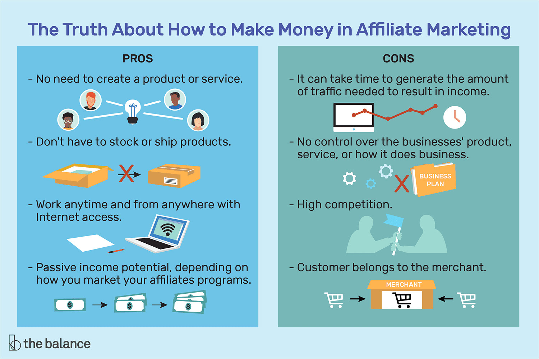 pros of affiliate marketing
