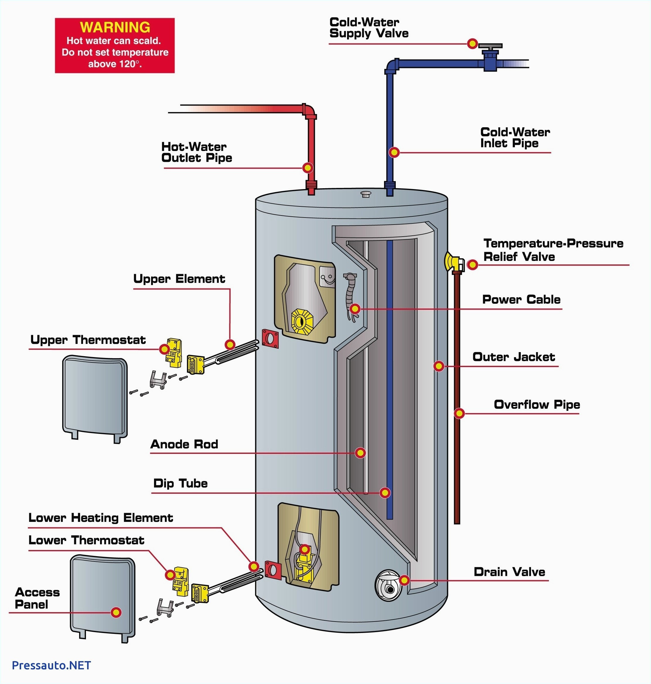 water heater schematic wiring diagrams hubs Electric Water Heater Schematic wiring diagram for whirlpool electric water heater today wiring water heater illustration rheem water heater wiring