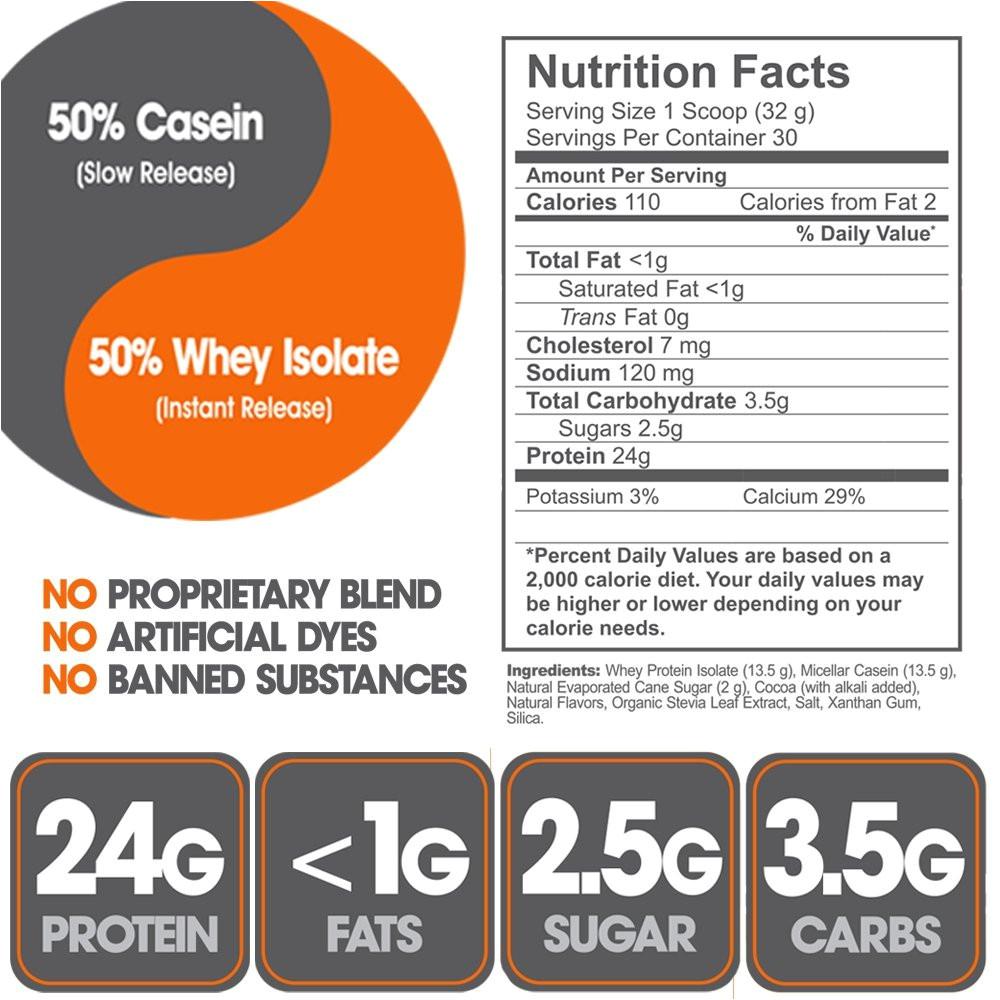 Orange Leaf Gift Card Balance Check Amazon Com Genius Protein Powder Natural Whey Protein isolate