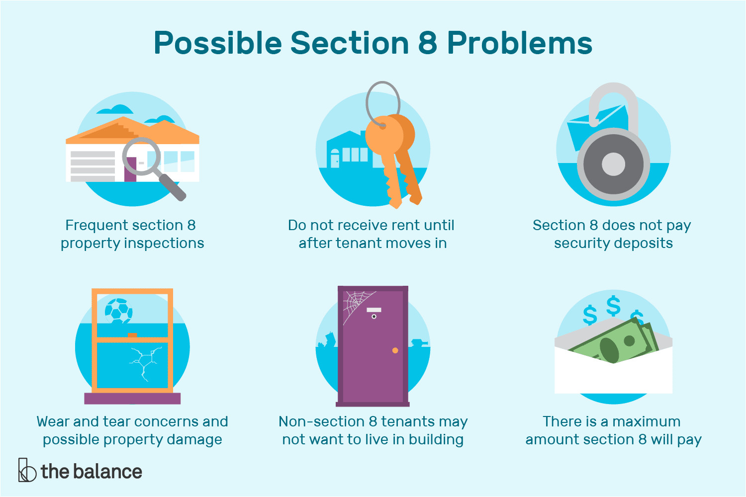 renting to section 8 tenants disadvantages 2124975 final 5bd08b89c9e77c0051f54e59 png
