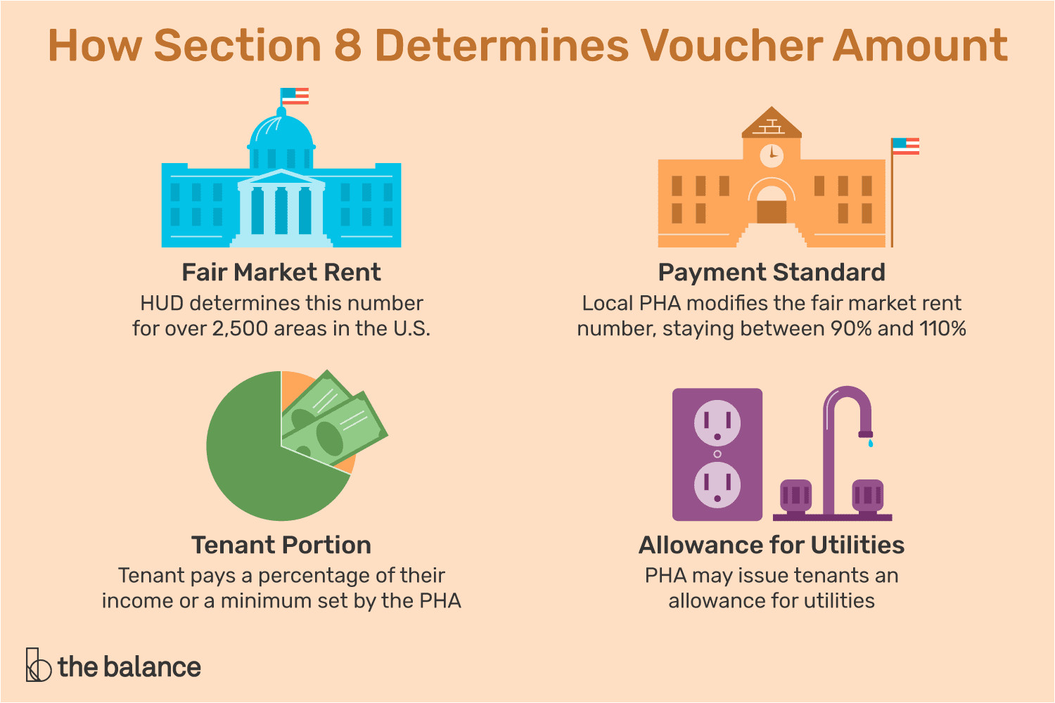 how much will section 8 pay landlords 2124978 v2 5bc4bfd8c9e77c00528fe1f6 png