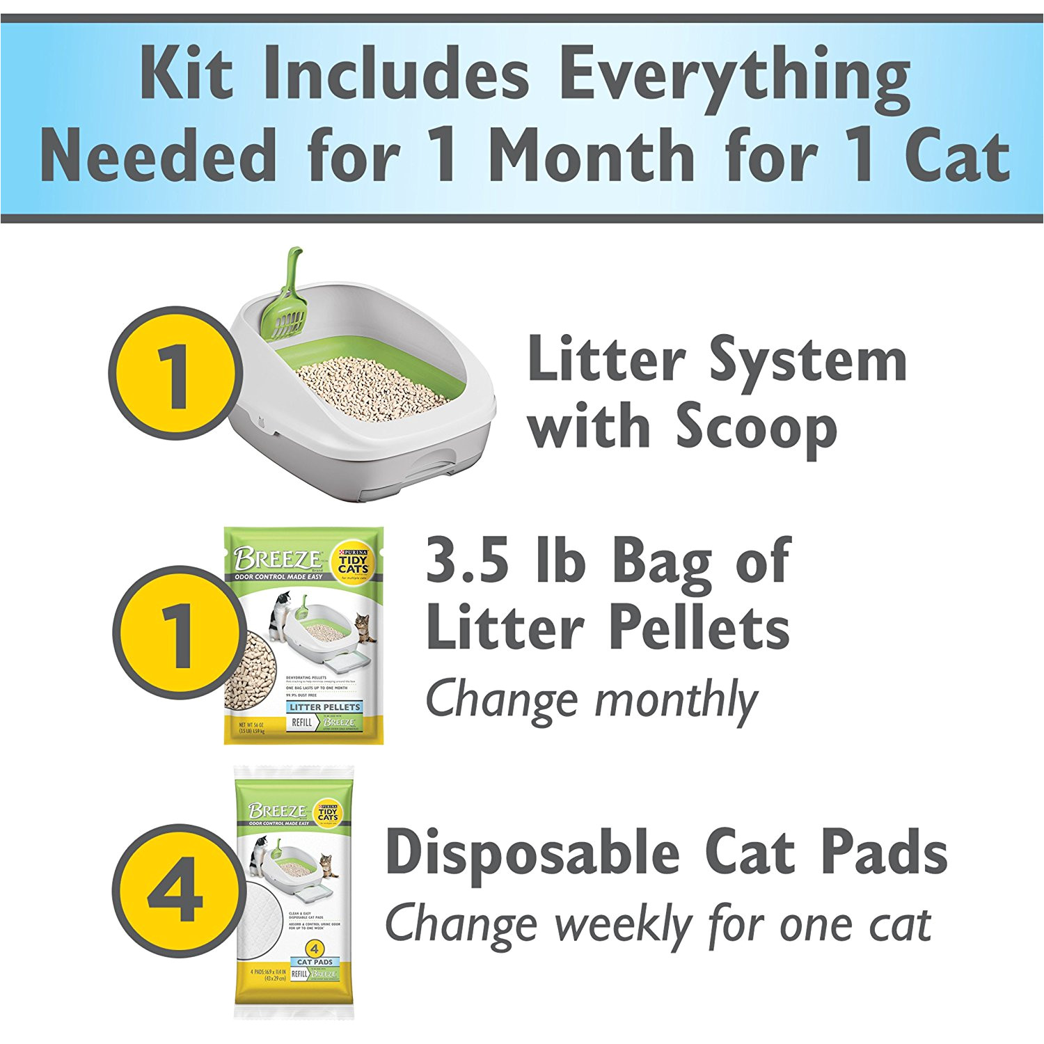 amazon com purina tidy cats breeze cat litter system starter kit pet supplies