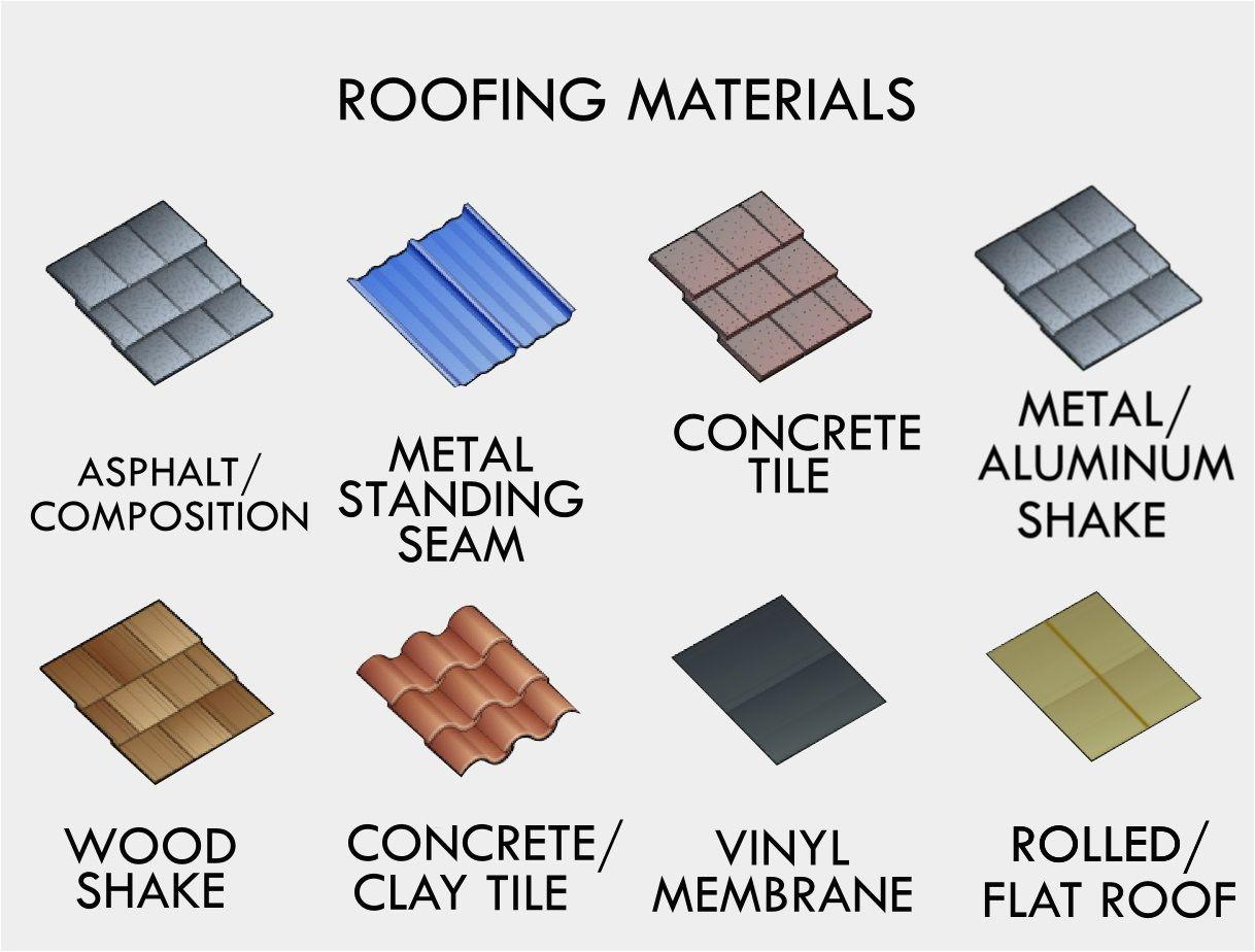 http www carolina renovations com types of roofing materials
