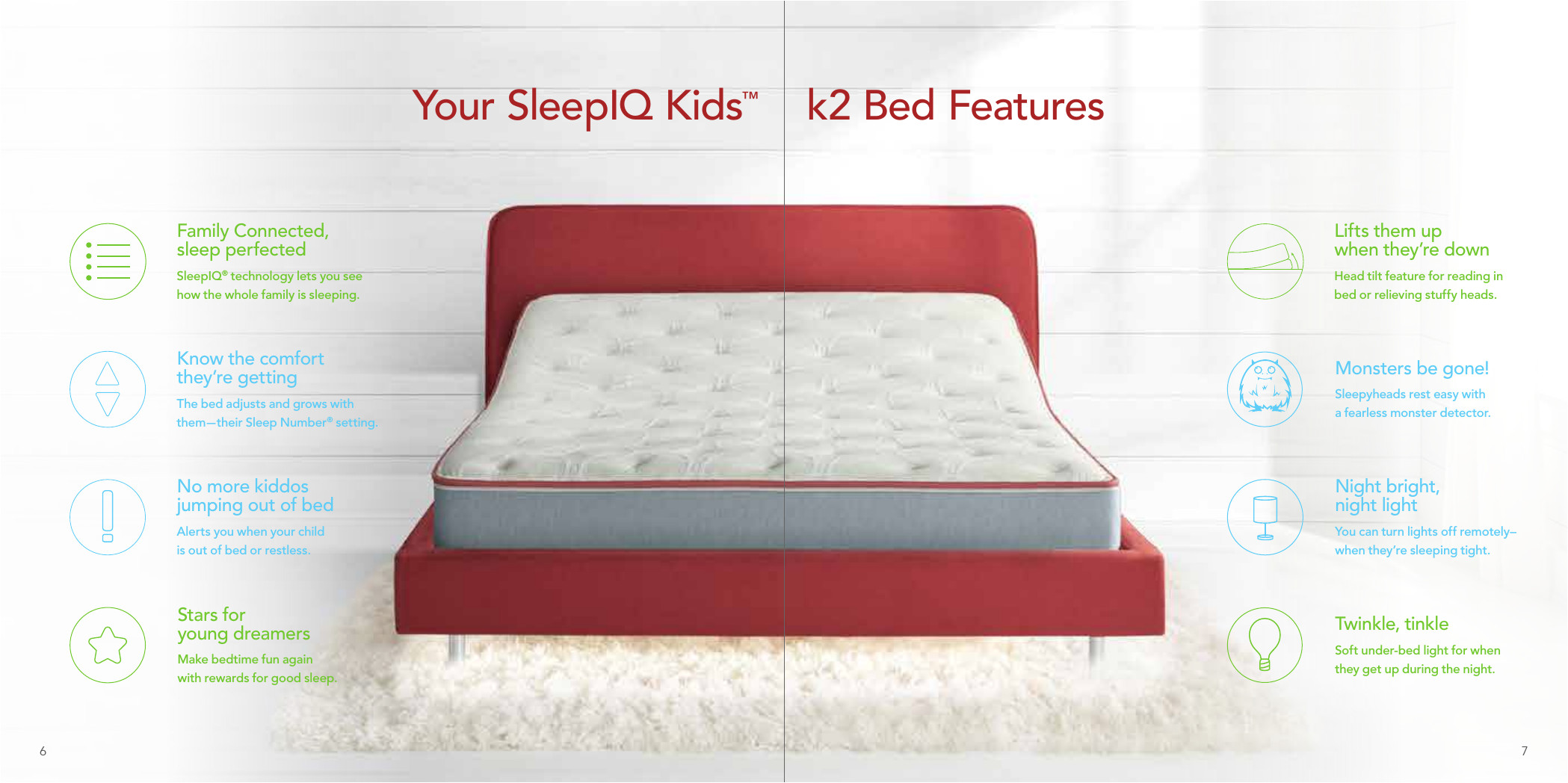 Sleep Number Bed How to Disassemble 10000 Smart Outlet User Manual Select Comfort Corp