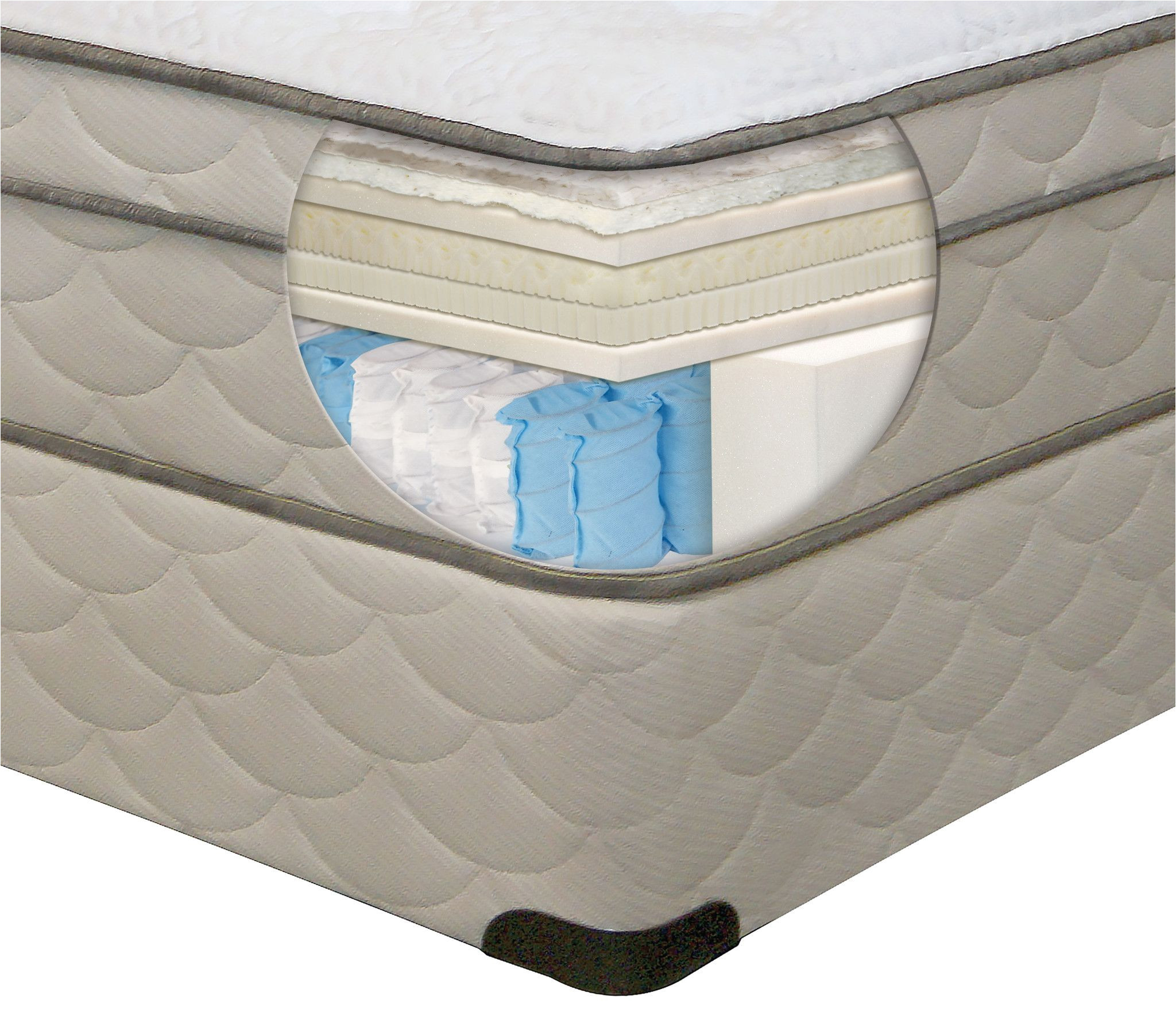 Snuggle Home 10 Inch Two Sided Foam Mattress Reviews Essential Sleep Natural Mattress Bedding Gallery Essentialsleep