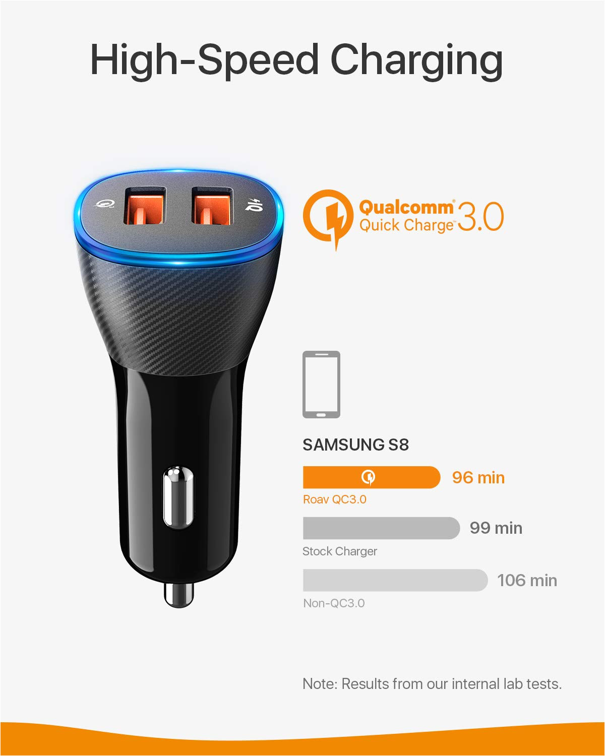amazon com roav by anker smartcharge spectrum 30w car charger with quick charge 3 0 for iphone x 8 7 6s plus ipad pro air 2 mini