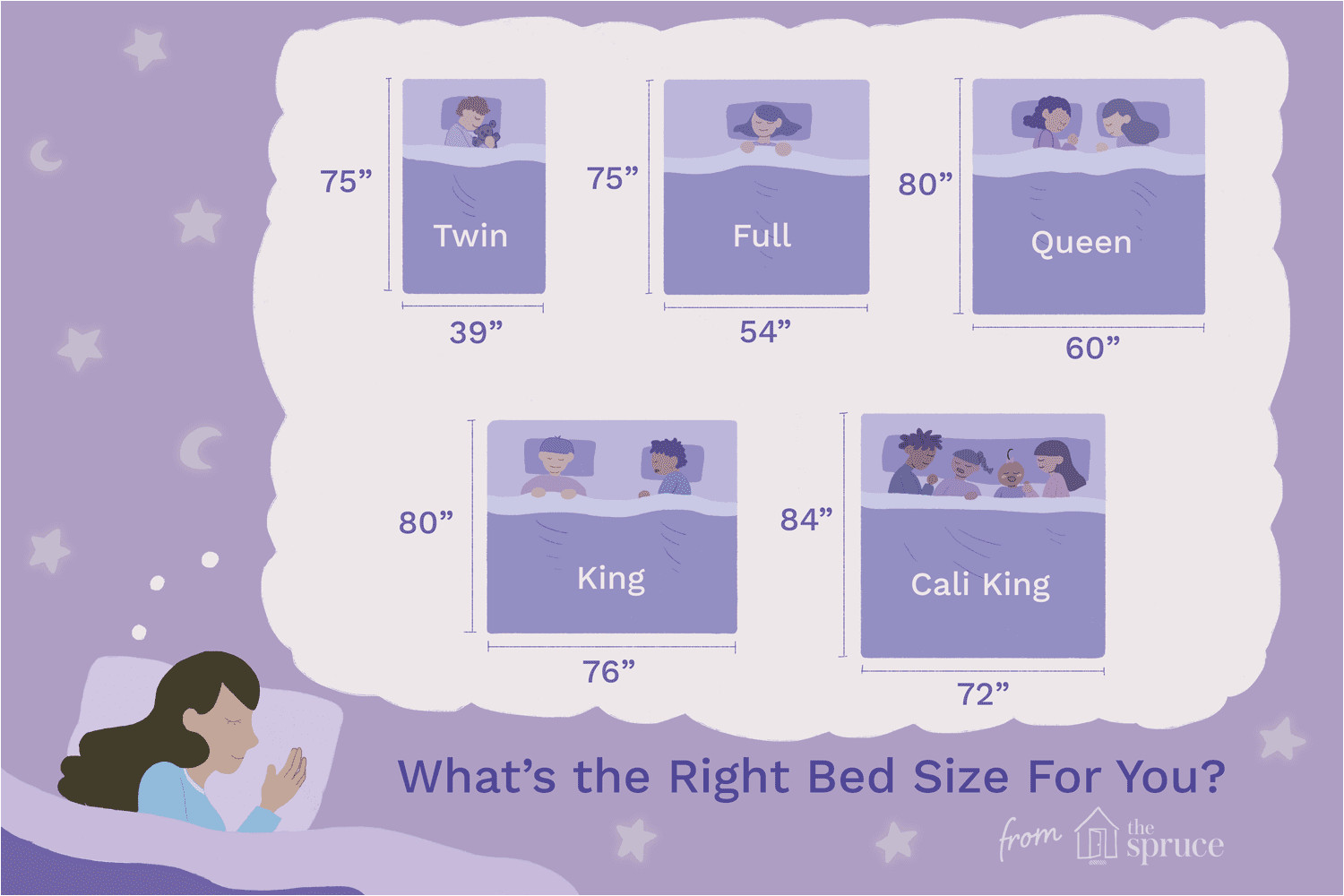 Twin Mattress Vs Twin Xl Understanding Twin Queen and King Bed Dimensions