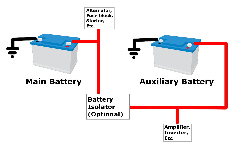 add auxiliary car battery diagram