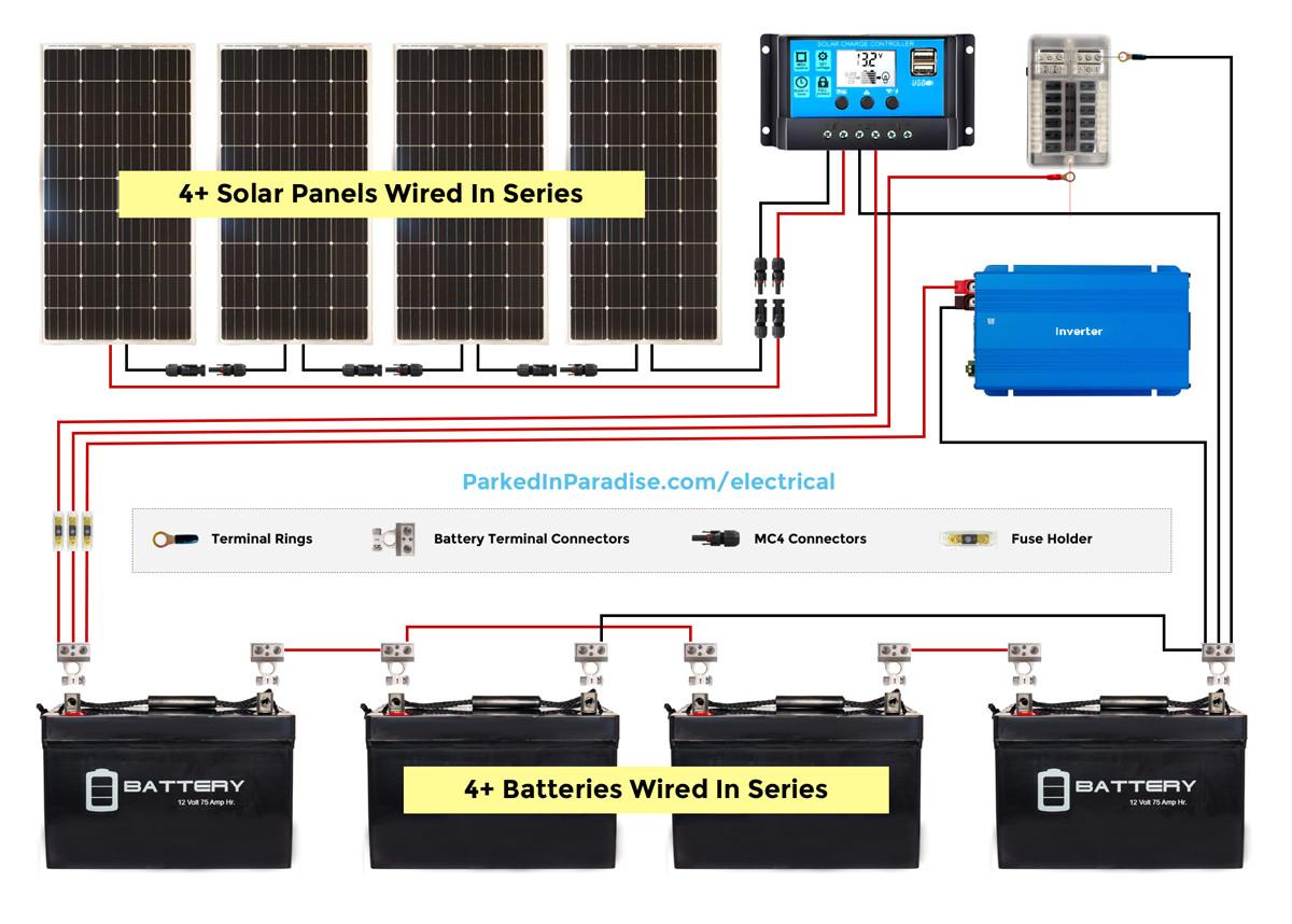 diy solar parts list solar panels