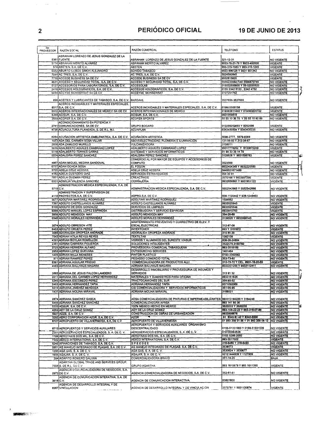 2 peria dco ofcal 19 de juno de 2013 pro edor ra2a n socal abraham lorenzo