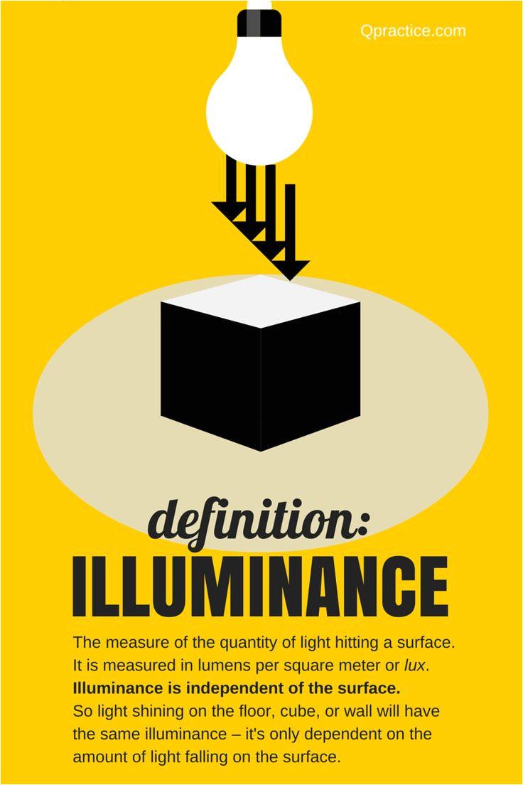 ncidq glossary illuminance