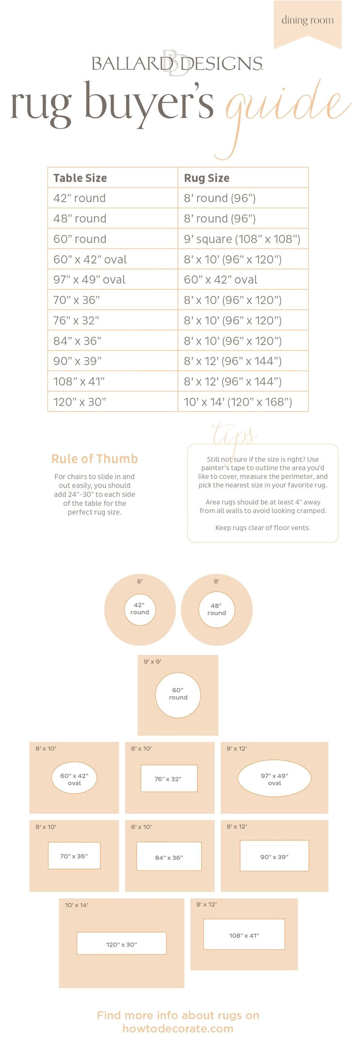 choosing a rug size for the dining room
