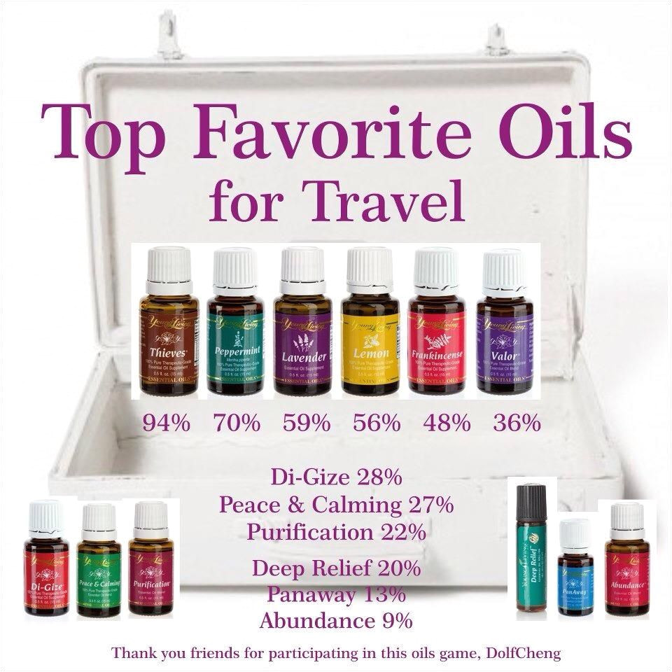621 best young living essential oils images in 2019 young living essential oils doterra essential oils young living oils