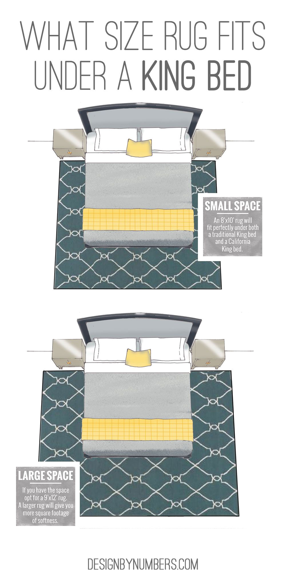 8 X 10 Rug Under Queen Bed What Size Rug Fits Under A King Bed Design by Numbers Living