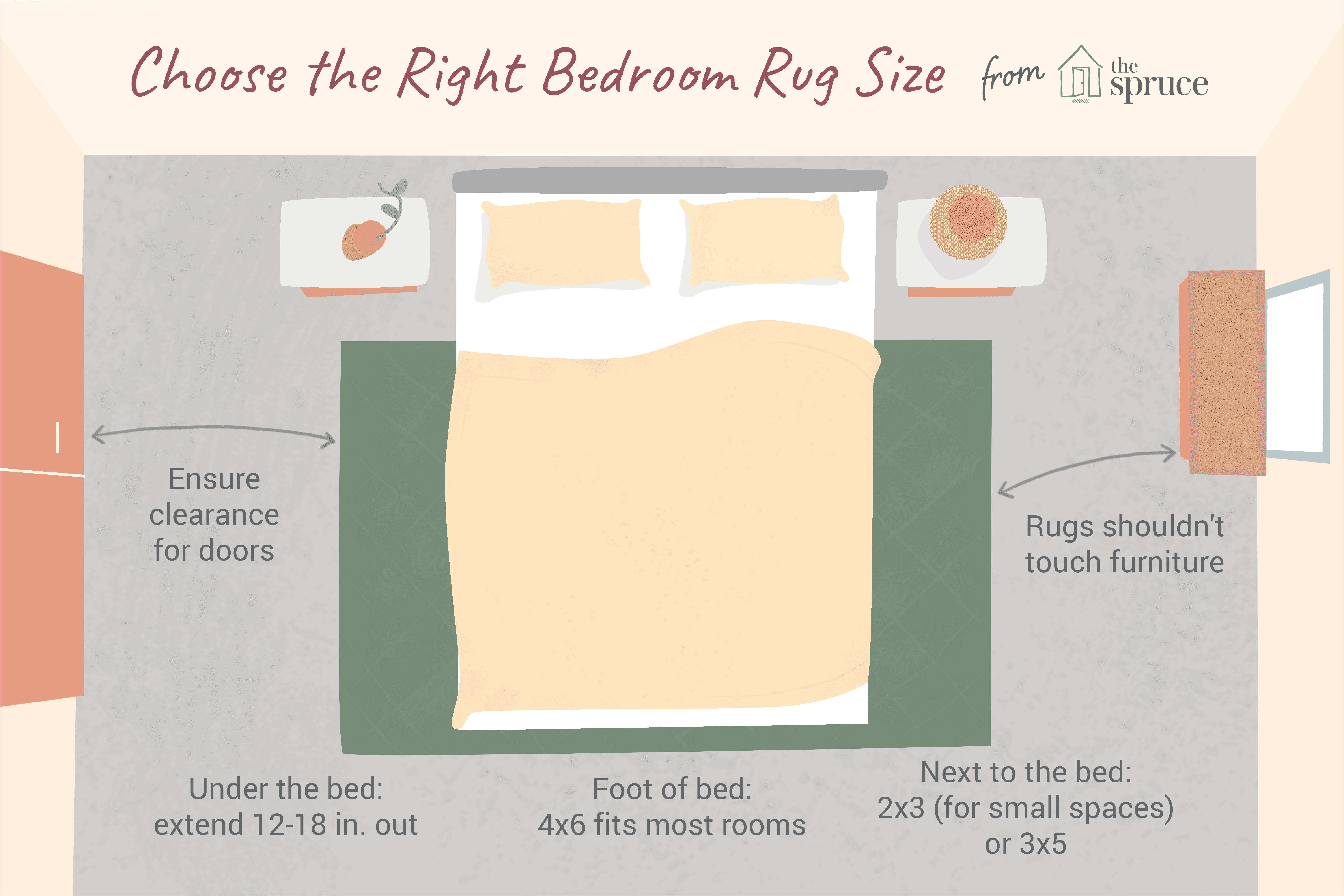 area rugs under the bed