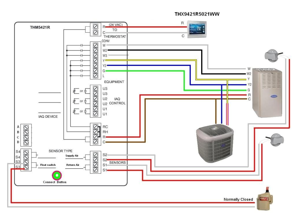 Carrier Infinity System Thermostat Installation Manual